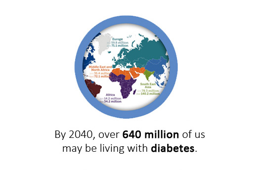 Diabetes and the Importance of Healthy Eating
