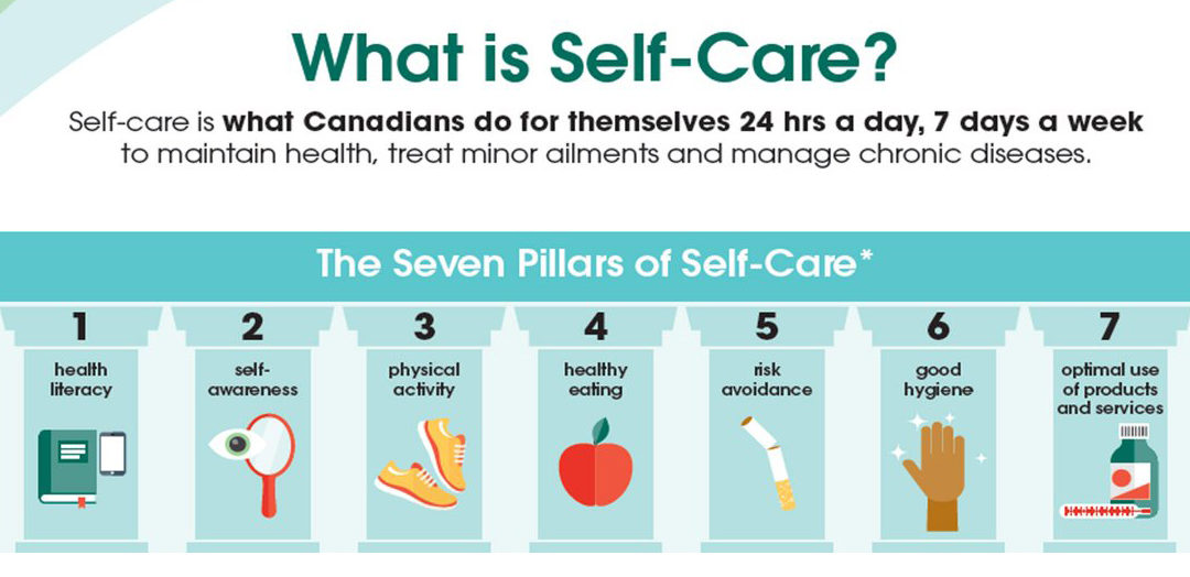 Self-Care Day – The Fourth Pillar: Healthy Eating